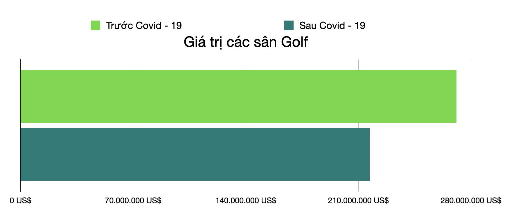 Mất hàng tỉ USD vì Covid - 19, ông Trump rời top 1.000 người giàu nhất thế giới - Ảnh 5.