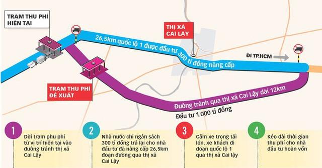 khang dinh chua thu phi bot cai lay truoc tet nguyen dan 2018