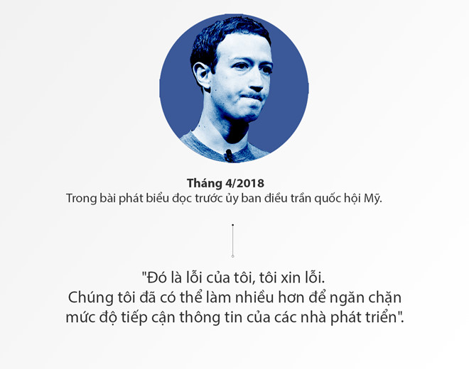 mark zuckerberg ca doi noi cau xin loi