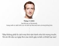 muon giam stress hay xoa facebook