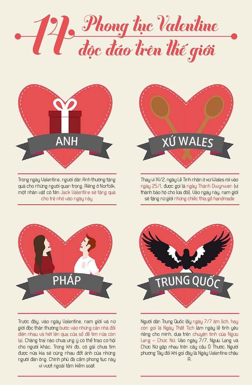 Những phong tục Valentine độc đáo trên thế giới