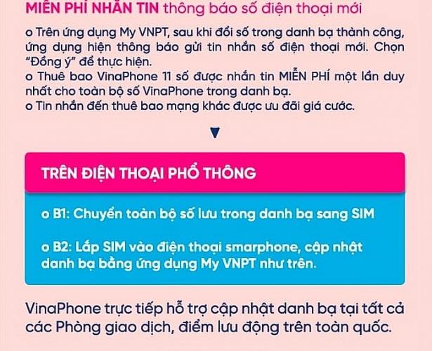 huong dan cach cap nhat so dien thoai cho thue bao vinaphone