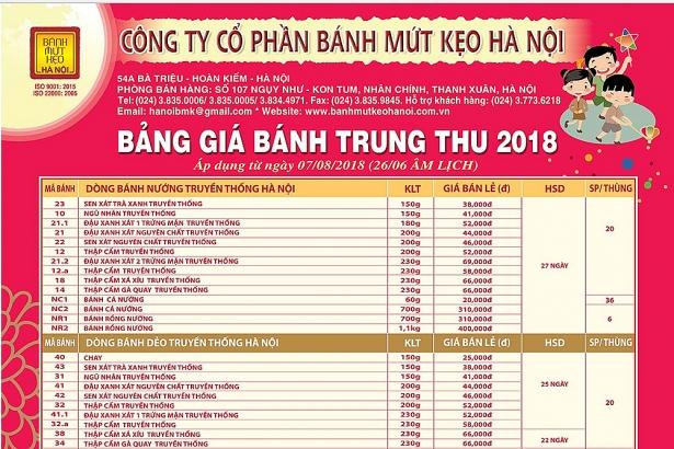gia banh trung thu banh mut keo ha noi 2018 ben trong hop banh cao cap 12 trieu dong gom nhung loai banh nao