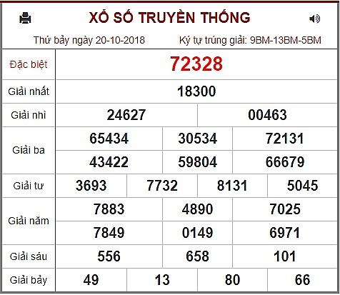 Kết Quả Xổ Số Kiến Thiết Miền Bắc Kqxsmb Hom Nay 20 10 2018 Việt Nam Mới
