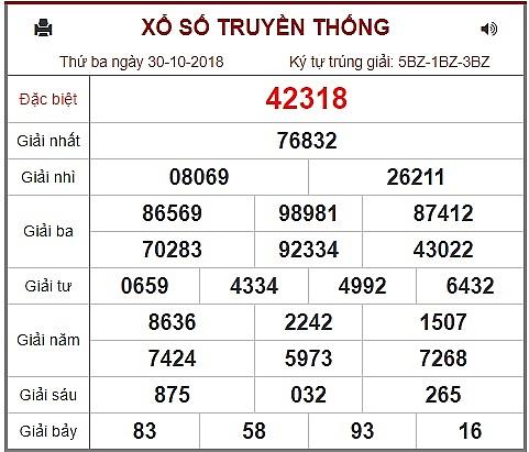 Kết Quả Xổ Số Kiến Thiết Miền Bắc Kqxsmb Hom Nay 30 10 2018 Việt Nam Mới