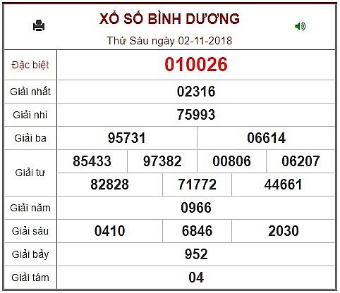 Xsbd 2 11 Kết Quả Xổ Số Kiến Thiết Binh Dương Hom Nay 2 11 Việt Nam Mới