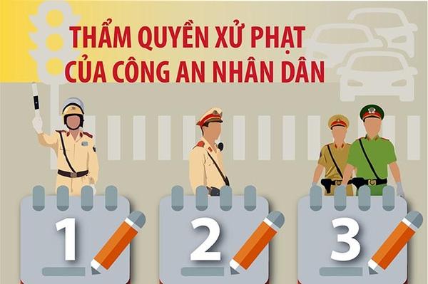 Thẩm quyền xử phạt của Công an nhân dân trong lĩnh vực giao thông | Việt  Nam Mới