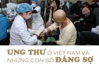 chi tiet goi kham phat hien som ung thu phoi
