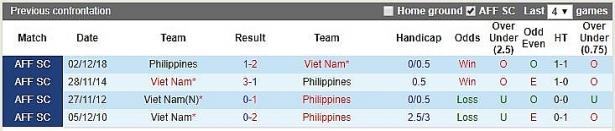 nhan dinh viet nam vs philippines coi chung roi ve ngay tai my dinh